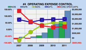 Facebook operating expense control