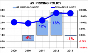 wvvi_pricing_policy_graph