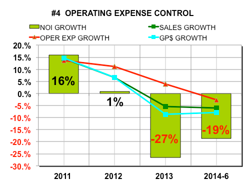 coach_operating_expense_control