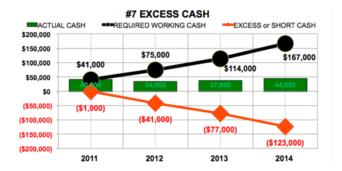 middleby-corp-excess-cash