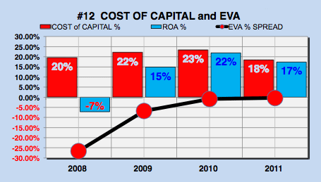 Vat on ipo costs